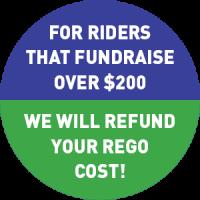 200-fundraise-refund